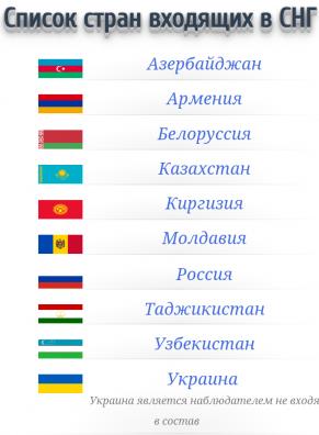 Договор Поставки С Киргизией Образец - фото 11